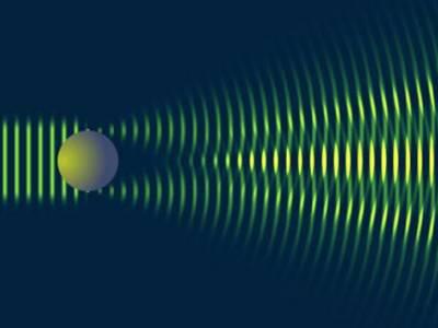 Cеминар «Влияние рассеяния носителей на шероховатой поверхности на кинетические и оптические процессы в размерно-квантованных системах»