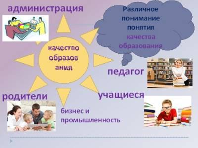 Проблема качества образования на современном этапе